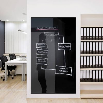 lavagna magnetica per ufficio